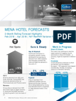 MENA Hotel Forecasts - February 2016 - English