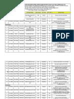 Status of Ahp 2013 (1)