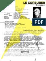 Le Corbusier Biografi dan Desain