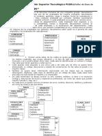 Diagrama BDD Resueltos