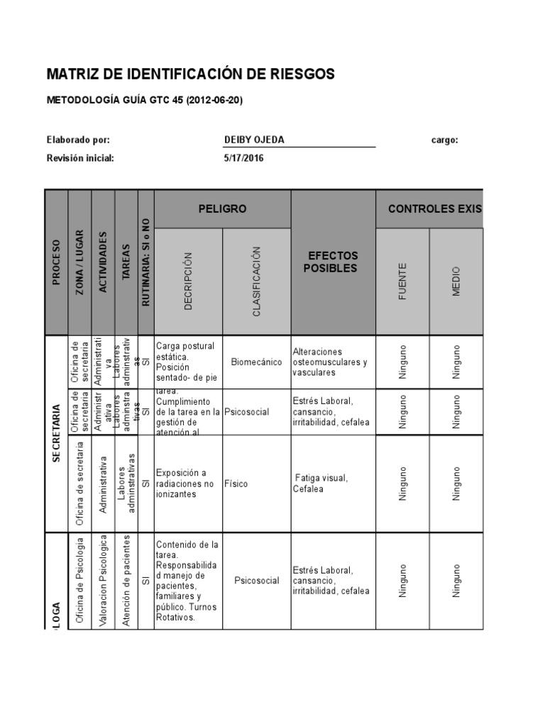 Evidencia 2 (De Producto) RAP2_EV02 -Matriz para Identificación de ...