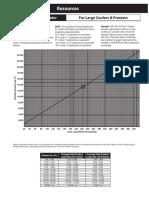 CC_Rapid Load Calculator.pdf