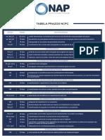 Tabela prazos NCPC