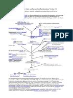 Kommentierte Links zur Lacanschen Psychoanalyse.pdf