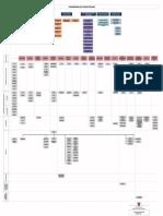 estructura organica del ESTADO.pdf