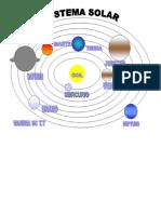 imagen del sistema solar.docx
