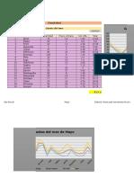 Trabajos de Excel