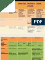 Clase 4 Diversidad.pdf
