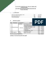 Rancangan Dana Operasional Bulan April 2014