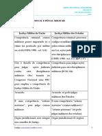 Direito Processual e Penal Militar - Renato Brasileiro.pdf
