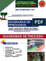 2 DIAGRAMAPROCESO 2011