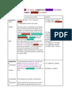 AppraisalDA Example