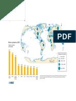 10582176-Producao-de-Petroleo-no-Mundo.pdf