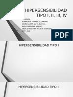 Hipersensibilidad Tipo i, II, III, IV