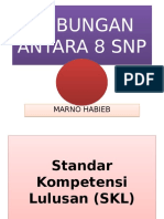 HUBUNGAN ANTARA 8 SNP.pptx