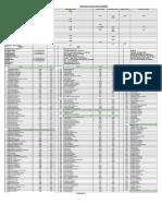 Intercom List as on 1- April- 2015