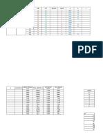 Bar Schedule ( Type IVB )
