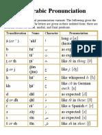 Arabic Pronunciation