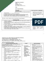 Programa Pentru Olimpiada de Limba Engleza 2015-2016 - Sectiunea B, Proba de Debate
