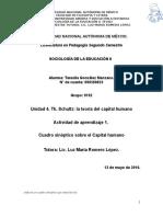 U.4 Cuadro Sinóptico Sobre El Capital Humano Teresita Gonzalez Manzano