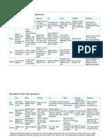 Plan Alimentar Pentru Dieta Paleo
