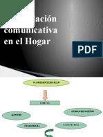 Estimulación en La Comunicación