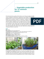 FAO Veggie Production Guidelines