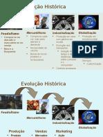 Evolucao_Historica_dos_Negocios_Set2009.ppt