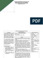 Resumo Aula - Dir. Civil IV -13-05 - Contrato de Constituição de Renda, Jogo e Aposta