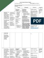 10 week unit planner - global empires unit1 aos2