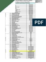 Modelo de Desarrollo Del Modelo - Iper Pptt en Harina y Aceite de Pescado.
