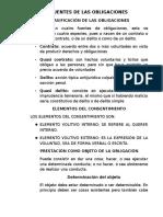 Fuentes de Las Obligaciones (Entregar)