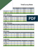Poker Stats- NEW 20150517