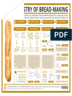 the-chemistry-of-bread-making  1