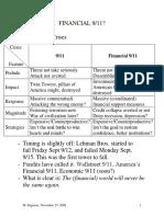 Financial 911