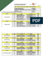 Classificação Geral - 3º Desafio de Atletismo