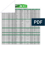 Lista de Inscritos Santa Cruz
