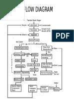 PROSES FLOW DIAGRAM PKS.pptx