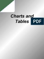 Appendix Charts Tables