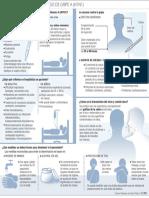 Gripe a Vacuna, Diagnóstico, Internación, Contagio, Prevención y Medicación 2
