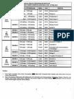 Jadual Stpm 2016 Penggal 2