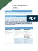 Fcc1 - Planificación Unidad 02