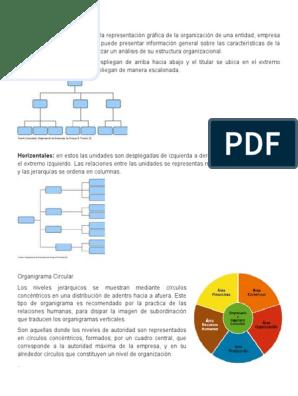 Tipos De Organigrama Con Imagen Estado Forma De Gobierno