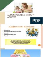 Alimentacion en Niños y Adultos