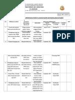 9.3.3.c Bukti Analisis Dan Rencana Peningkatan