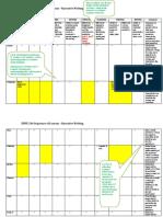 edfx 316 checklist assessment