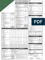 Bank Pundi Lk Publikasi Per 31 Des 2015