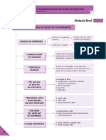 Sintesis de Rol Auxiliar Enfermeria