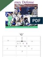 Kearney 4-4 Defense