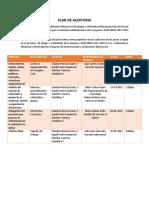 Plan de Auditoria